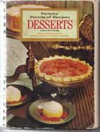 Parents Parade of Recipes: Desserts by Mary…