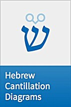 Hebrew Cantillations