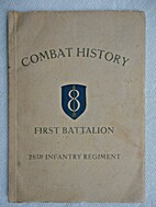 Combat History of the First Battalion, 28th…