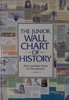 The Junior Wall Chart of History by Christos…