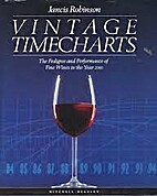 Vintage Timecharts: The Pedigree and…