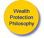 Wealth Protection 2006 by Inc. Resource…