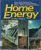 Home Energy: Your Best Options for Solar…