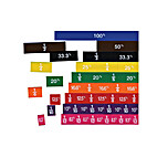Fraction/Percentage Tiles Set of 51 by EAI…
