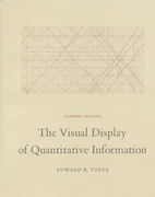 The Visual Display of Quantitative…